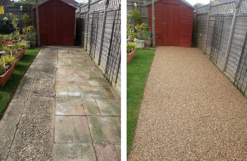 SUDwell™ - Trade and Home Kits - Resin Bonded Driveways | Resin