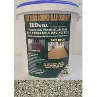 SUDwell™ Silver Kit